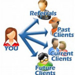 referrals
