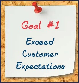 Meeting Exceeding Customer Expectations Simply Customer